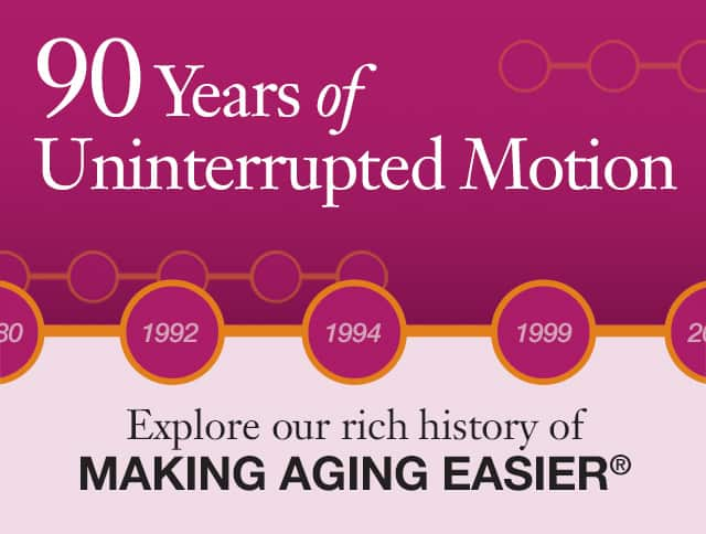 Explore our rich history of Making Aging Easier